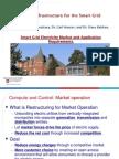 Lesson 3 5 Smart Grid Electricity Market