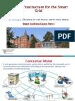 Lesson 5 1 Smart Grid Use Cases Part 1