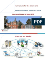 Lesson 2 1 Smart Grid Conceptual Model