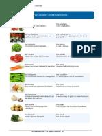 Vegetables - Gemüse