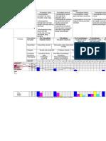 Jadual Periodisasi Latihan(1)