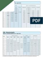 docs_Metall_Elektro_Entgelttabellen_2015 .pdf