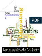 Pesut Facilitator Using Liberating Structures 1 Slide Per Page