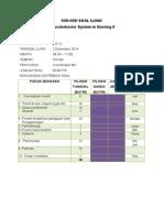 Kisi-kisi Ujian Neurobehavior II
