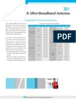 Multi-Band & Ultra-Broadband Antenna