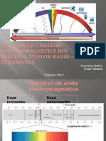 Aplicațiile Undelor Electromagnetice Din Spectrul Unelor Radio