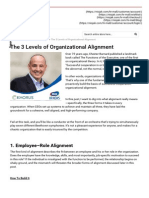 The 3 Levels of Organizational Alignment