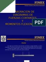 Tema 4. Fuerzas Cortantes y Momentos Flexionantes