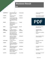 xford Upper-intermediate Business english 1