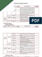 Copia de IDENTIFICACIÓN DE IMPACTOS.docx