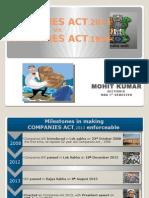 Companies Act 1956 vs 2013