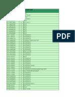 Maruti Genuine Parts Price List