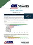 Florida Poll (September 12, 2015)3 (2)