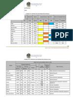 Capitulo 4.6 Sintesis y Caracterización Del Dagnostico
