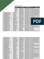 Listado Para Selección I-2016 Pnf Servicio Policial