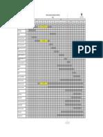 Cronograma y Avance de Obra TORRE 2 (Corte Al 20 Agosto de 2.015)