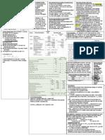 0001Final Cheat Sheet v2 Afm 481 (1)