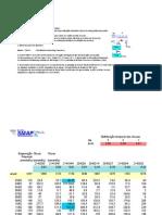 Hidrologia SMAP ITAPERUNA2 06072015 Yf Rev00
