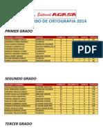 ortografia_2014.pdf