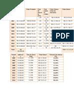 calculo beta atps adm financeira e orçamnentaria