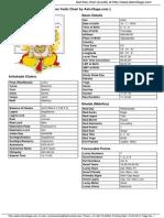 astrosage.asp.pdf