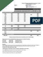 Special One Grain Accumulator Pty Ltd Abn