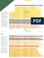 Novartis Pipeline 2014AnnualReport PDF