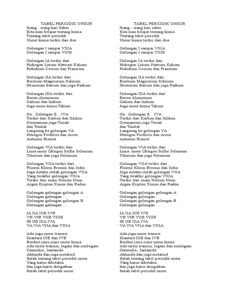 Lirik lagu tabel periodik unsur ccuart Gallery
