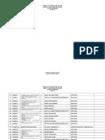 Table of Topics Per Class 43-63