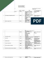 Dosificacion anual 2015-2016 6to Grado.docx