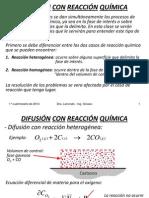 Difusión Con Reacción Química