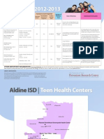 Aldine FP Clinics 12-12-12