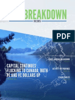 PitchBook 1H2015 Canada Breakdown Report