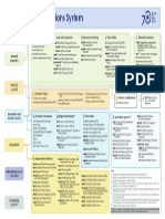 un system chart 30june2015-1