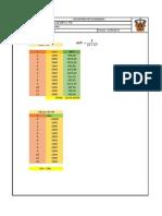 Cálculo del NPV Y TIR