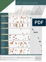 BABOK2 - Knowledge Areas vs Techniques Matrix [v1.0, 05.2014, En]