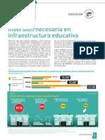 Inversión necesaria en infraestructura educativa