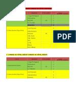 Edital Verticalizado Analista e Tecnico Tre Se 2015 Fcc Copia