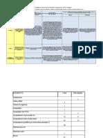 Matriz de Reconocimiento de Recursos Tecnológicos Existentes en La Institución Educativa Puenes