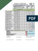 Nilai Ulangan Kelas XI IPA 1
