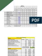 Matriz de Presupuesto Urbanizacion