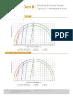 DiagramaP Q Inversor Power Electronics