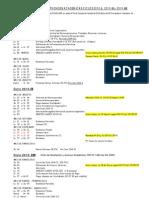 Calendario de Actividades Academicas Ciclos 2010-i, 2010-II