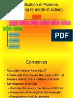 Corrosives Dr..Rizwan