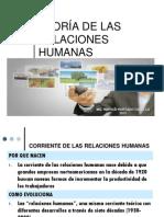 Teoria de las Relaciones Humanas - Administracion