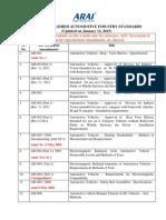 arai.in.ais.list.2015.pdf
