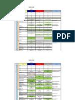 1- Cuadro Comparativo EPS (Pacífico - Rimac - Mapfre) - Parte 1.pdf