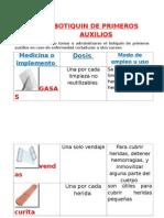 Botiquin de Primeros Auxilios Utilidad Farmaco
