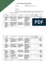 english SILABUS EMI 233-MSDM-2013_EDITED.doc