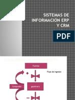 Sistemas de Información ERP y CRM